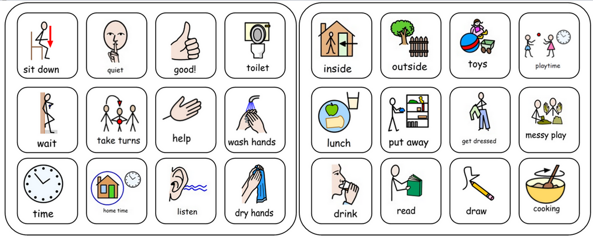 Printable Communication Symbols Symbols Free Download