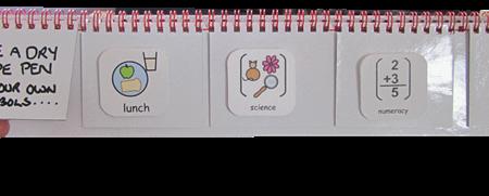 symbol flip board